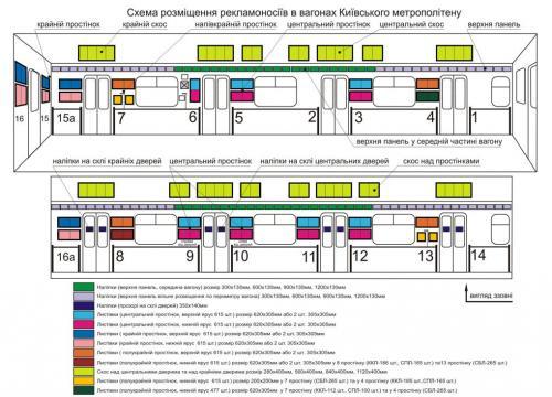 Схема размещения рекламных блоков в вагоне.