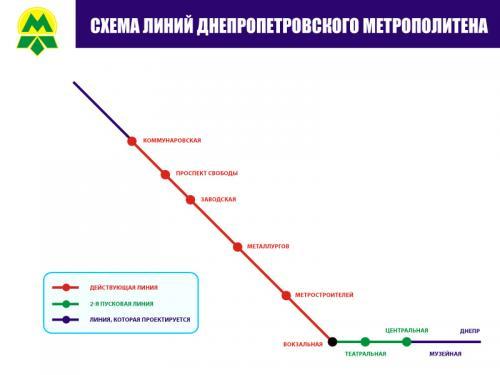 Схема Днепропетровского метрополитена